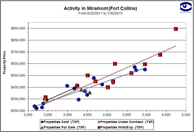 make graphs in excel